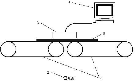 印刷电路板孔径孔数检测机